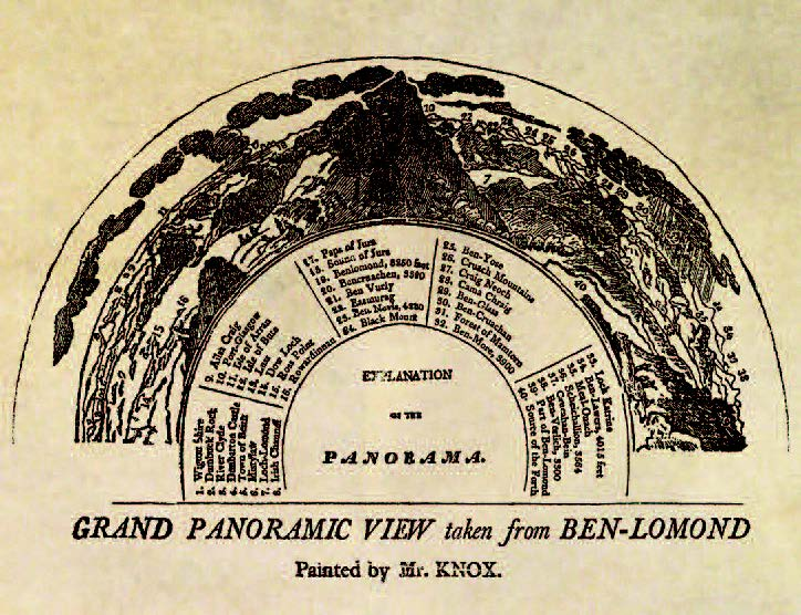 Orientation Plan of a Panoramic View from Ben Lomond by John Knox, reproduced in George Fairfull-Smith, The Wealth of a City: A 'glance at the fine arts in Glasgow, The Glasgow Art Index, 2010